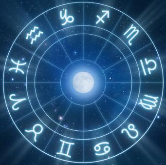Astrologie znamení datování